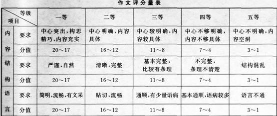 2017年成人高考高起点语文考试真题及答案解析1.png